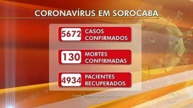 Confira as atualizações da Covid-19 nas regiões de Sorocaba, Itapetininga e Jundiaí - Confira as atualizações nos números de casos e mortes da Covid-19 nas regiões de Sorocaba, Itapetininga e Jundiaí (SP) nesta quinta-feira (2).