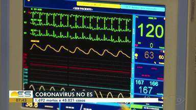 Quase 1700 capixabas já perderam a vida para a Covid-19 - Secretário de Saúde comenta o assunti