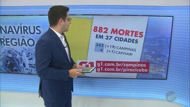 Região de Campinas tem 23.612 casos confirmados de coronavírus - O número de mortes chegou a 882 em 37 cidades atingidas pela Covid-19.