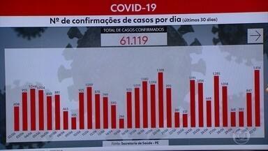 Pernambuco chega a 61.119 casos e 4.968 mortes por Covid-19 - Dados foram divulgados pela Secretaria Estadual de Saúde nesta quinta-feira (2).