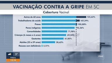 Saúde disponibiliza vacina da gripe para moradores de SC - Saúde disponibiliza vacina da gripe para moradores de SC