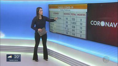 Cidades da região de São Carlos confirmam mais de 300 novos casos de Covid-19 - Municípios somam mais de 5,7 mil pessoas contaminadas pelo coronavírus.