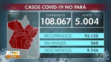 Acompanhe o número de casos positivos de Covid-19 no Pará e em Santarém - Em todo o estado já são mais de 108 mil casos confirmados da doença.