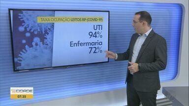 Taxa de ocupação de leitos em UTI atinge 94% em Ribeirão Preto, SP - Até esta sexta-feira (3), 5.452 foram infectadas pelo vírus.