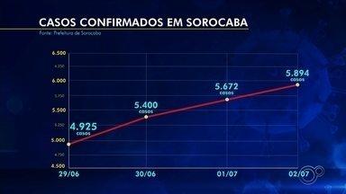 Veja os números do coronavírus nas regiões de Sorocaba, Jundiaí e Itapetininga - Veja os números do coronavírus nas regiões de Sorocaba, Jundiaí e Itapetininga (SP) nesta sexta-feira (3).