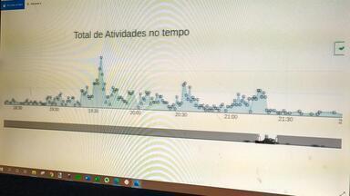 Equipe que trabalhava com eventos cria startup de análise dados durante pandemia - Equipe que trabalhava com eventos cria startup de análise dados durante pandemia