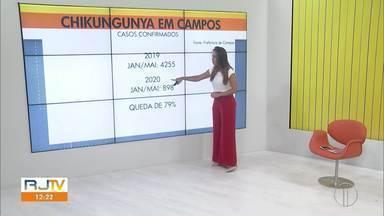 Casos de Chikungunya têm redução em Campos - Fiscalização de imóveis e terrenos abandonados foram retomadas na cidade.