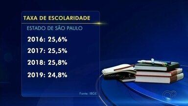 Pesquisa do IBGE aponta queda de alunos nas escolas paulistas - A quantidade de alunos nas salas de aula diminuiu no ano passado em São Paulo. A conclusão é do IBGE, que divulgou um levantamento sobre a educação no país.