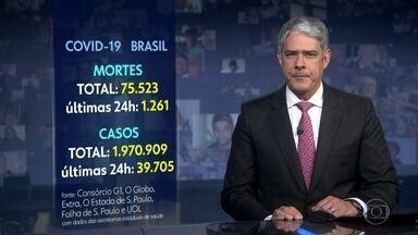 Brasil registra 1.261 novas mortes por coronavírus e ultrapassa 75 mil - Segundo o consórcio de veículos de imprensa, no total, quase 2 milhões de brasileiros foram contaminados pela Covid-19 desde o início da pandemia.