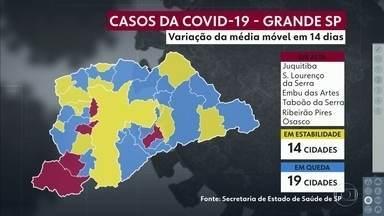 Contágio de Covid-19 está aumentando em cidades da Região Metropolitana de São Paulo - 14 cidades estão estabilizadas e outras 19 apresentam queda nos dados.