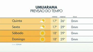 Semana termina com sol e calor na região Noroeste - Em Umuarama, temperatura máxima fica perto dos 30 graus nos próximos dias.