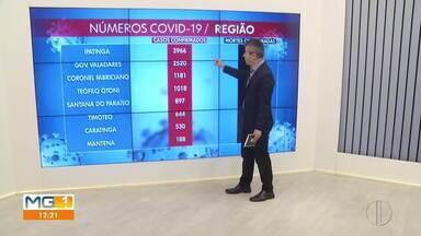 Confira os números da Covid-19 no Leste e Nordeste de Minas - Veja dados divulgados pelas Secretarias de Saúde.