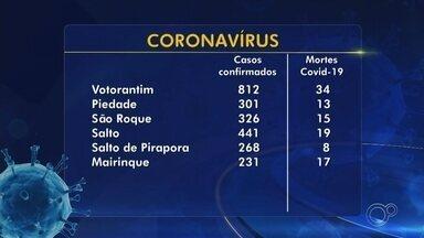 Confira os números do coronavírus nas regiões de Sorocaba, Jundiaí e Itapetininga - Confira os números do coronavírus nas regiões de Sorocaba, Jundiaí e Itapetininga (SP) atualizados nesta sexta-feira (17).