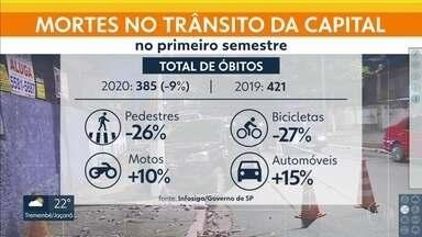 Cai número de mortes no trânsito da capital no primeiro semestre do ano - Um dos efeitos da pandemia foi a redução do número de mortes no trânsito