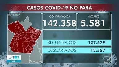 Acompanhe o número de casos positivos de Covid-19 no Pará e em Santarém - Em todo o estado já são mais de 142 mil casos confirmados de pessoas infectadas pelo coronavírus.