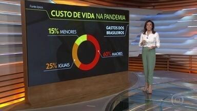 Famílias dizem que aumentaram seus gastos durante a pandemia - A pesquisa foi feita em 26 países, entre eles o Brasil, e os maiores custos são com alimentação, bens e serviços. Cerca de 65% dos brasileiros afirmaram que estão gastando mais com comida e itens de limpeza.