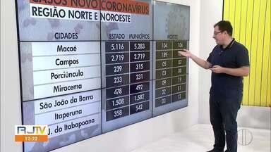 Confira os casos de Covid-19 no Norte e Noroeste Fluminense - RJ1 mostra o avanço da doença nas regiões.