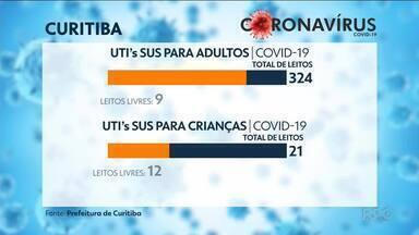 Curitiba atinge a maior taxa de ocupação de leitos SUS para Covid-19 - 97% dos leitos estão ocupados.
