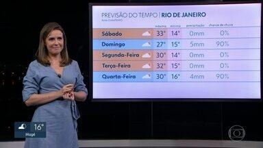 Depois de sábado ensolarado, calor diminui no domingo - Temperatura máxima deve chegar a 27 graus, e pode ter chuva fraca em pontos isolados do Rio