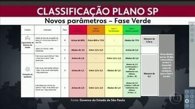 Rio Preto tem recorde de casos de Covid-19 num único dia - Governo do Estado divulga novos detalhes da fase de flexibilização do Plano SP.
