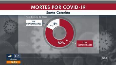 Idosos estão entre as principais vítimas da Covid-19 em SC - Idosos estão entre as principais vítimas da Covid-19 em SC