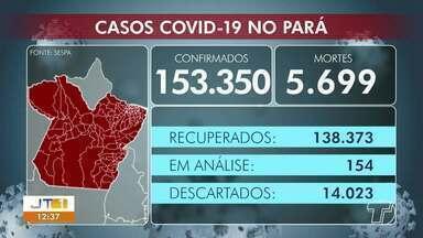 Acompanhe o número de casos positivos de Covid-19 no Pará e em Santarém - Em todo o país já são mais de 153 mil casos confirmados da doença.