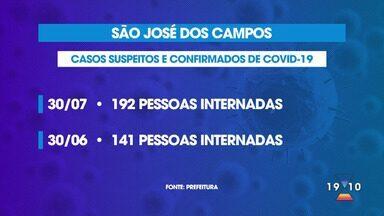 São José dos Campos chega a 200 mortes por Covid-19 - Nos hospitais, a taxa de internação segue alta
