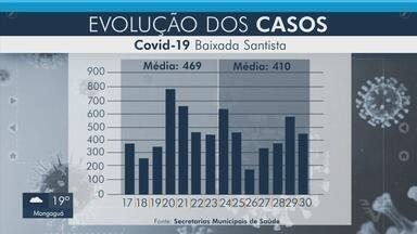 Baixada Santista tem estabilidade em novos casos de Covid-19 - Região está dentro do que especialistas chamam de 'estabilidade'.