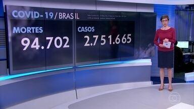 Brasil tem 94.702 mortes por Covid-19 e mais de 2,75 milhões de casos confirmados - Nesta segunda-feira (3), o Brasil registrou 572 mortes por Covid-19, assim a média móvel recuou e ficou em 995 óbitos diários.