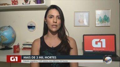 Estado confirma mais 182 casos de Covid-19 no Sul de Minas; total sobe para 10,4 mil - Estado confirma mais 182 casos de Covid-19 no Sul de Minas; total sobe para 10,4 mil na região