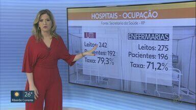 Taxa de internação em leitos para Covid-19 cai em Ribeirão Preto - Médico do Hospital Das Clínicas, Fernando Vilar, analisa os dados.