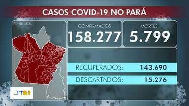 Acompanhe o número de casos confirmados da covid-19 no Pará e em Santarém - Em todo o estado já são mais de mil casos confirmados da doença.