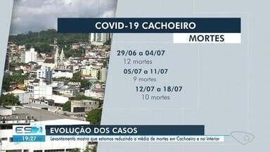 Sul do ES tem tendência de queda nos casos da Covid-19 - Confira na reportagem.