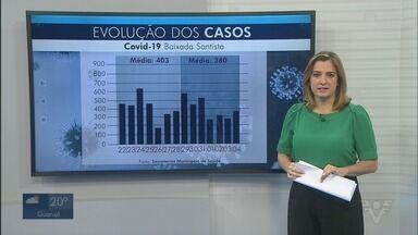 Baixada Santista tem estabilidade em novos casos de Covid-19 - Média móvel mostra que houve leve queda em número de novas confirmações.