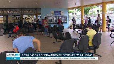 Mais de 1,2 mil casos de Covid-19 são confirmados em 24 horas em Rondônia - Para especialistas, podem ser dados represados e reflexo da queda do isolamento social