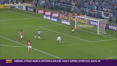 Grêmio atinge marca histórica em Gre-Nal e supera Inter dos anos 40 - Tricolor está a 13 Gre-Nais na Arena sem perder.