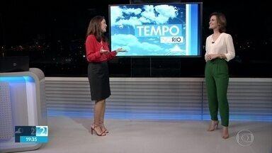 Previsão do Tempo - Fim de semana de tempo firme. Cada vez mais seco e quente. Madrugadas frias, com grande amplitude térmica.