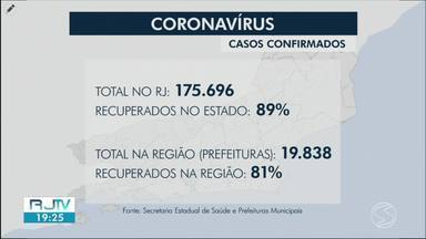 RJ2 atualiza casos de Covid-19 no sul do estado - Angra dos Reis, Paracambi e Três Rios confirmaram mortes pela doença.