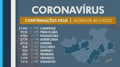 Coronavírus: Americana registra mais três mortes; veja atualizações da região - Vítimas tinham entre 65 e 78 anos. Boletim também contabiliza 54 novos diagnósticos positivos da doença.