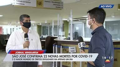 São José dos Campos registra 22 novas mortes por Covid-19 - É o maior número divulgado pela cidade em um boletim.