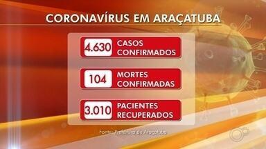 Confira os números do coronavírus em Rio Preto e Araçatuba nesta 4ª feira, 12 de agosto - Rio Preto chegou as 300 mortes pela doença e 12 mil casos, enquanto Araçatuba teve mais de 100 mortes.