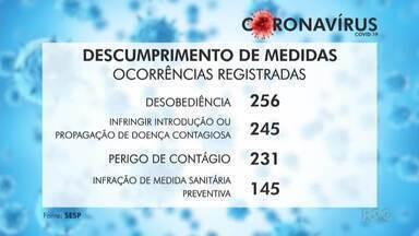 Até maio, 246 pessoas foram detidas no Paraná por não cumprirem regras contra a Covid - A informação é da Secretaria Estadual de Segurança Pública.