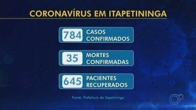 Confira o número dos casos de Covid-19 nas regiões de Sorocaba, Jundiaí e Itapetininga - Confira o balanço de casos da Covid-19 nas regiões de Sorocaba, Jundiaí e Itapetininga (SP) no TEM Notícias desta quarta-feira (12).