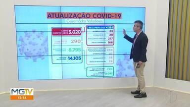 Governador Valadares registra nova morte por Covid-19 - Veja os números da doença na cidade.