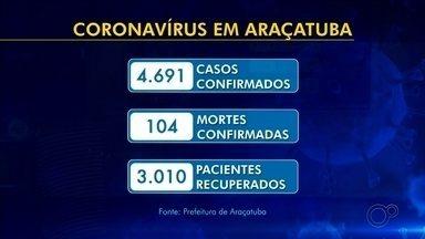 Araçatuba confirma mais 61 casos de Covid-19 e não registra nenhuma morte em 24 horas - Araçatuba (SP) registrou mais 61 casos positivos de coronavírus. O município não confirmou nenhuma morte nas últimas 24 horas.
