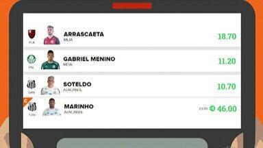 """Giovanni Avilez FC faz 124.51 e vence a rodada #3 da liga TV Diário no Cartola FC - A vice-liderança da terceira rodada na liga TV Diário foi do """"A.S. Mogi Street F.C"""", do cartoleiro Igor Carvalho, que fez 120.43 pontos. O terceiro lugar do pódio ficou com o """"Peebacity"""", do Jokka, com 117.23."""