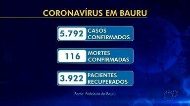 Confira o balanço de casos da Covid-19 no centro-oeste paulista - Até as 19h desta terça-feira (18), região contabilizava 29.133 casos confirmados da doença em 100 cidades, com 551 mortes registradas em 75 municípios.