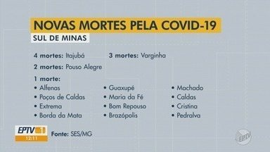 Sul de MG tem 21 mortes por Covid-19 confirmadas pelo Estado em novo recorde diário - Sul de MG tem 21 mortes por Covid-19 confirmadas pelo Estado em novo recorde diário
