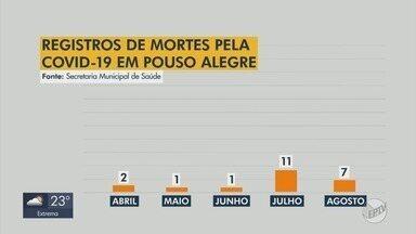Maior parte das 22 pessoas que morreram por Covid-19 em Pouso Alegre tem mais de 60 anos - Maior parte das 22 pessoas que morreram por Covid-19 em Pouso Alegre tem mais de 60 anos