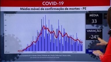 Governo confirma mais 1.429 casos de Covid-19 e outras 26 mortes - Dados foram divulgados nesta quarta-feira (19)